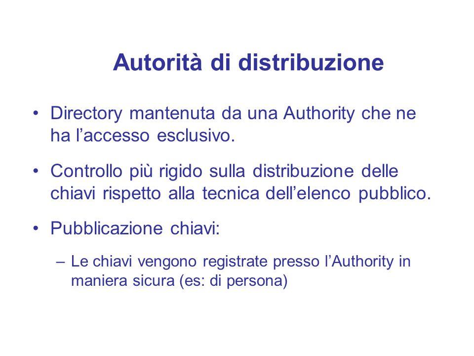 Autorità di distribuzione