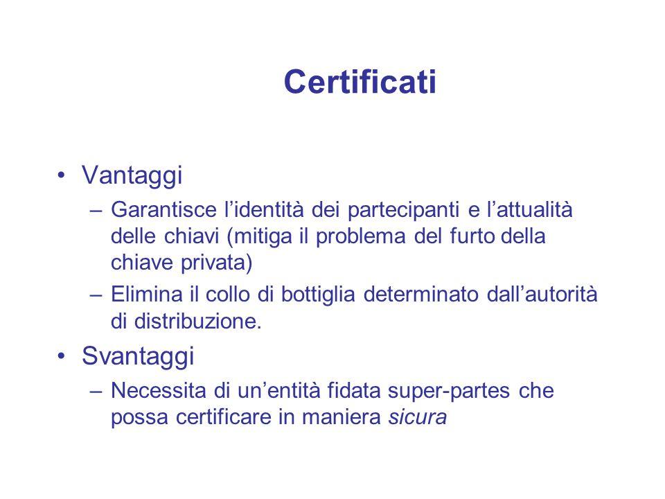 Certificati Vantaggi Svantaggi