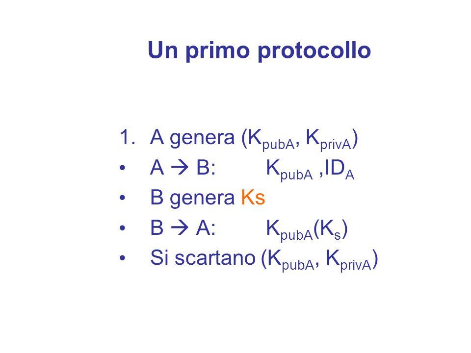 Un primo protocollo A genera (KpubA, KprivA) A  B: KpubA ,IDA