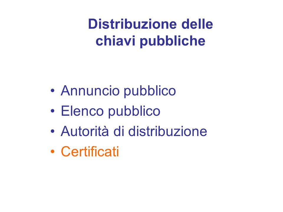 Distribuzione delle chiavi pubbliche