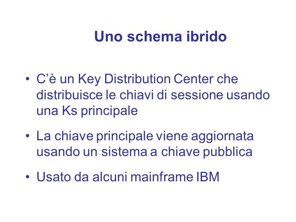 Uno schema ibrido C'è un Key Distribution Center che distribuisce le chiavi di sessione usando una Ks principale.