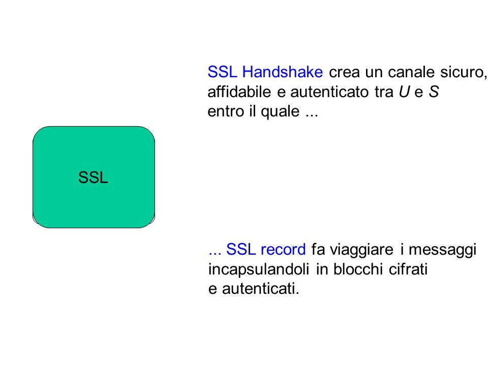 SSL Handshake crea un canale sicuro,