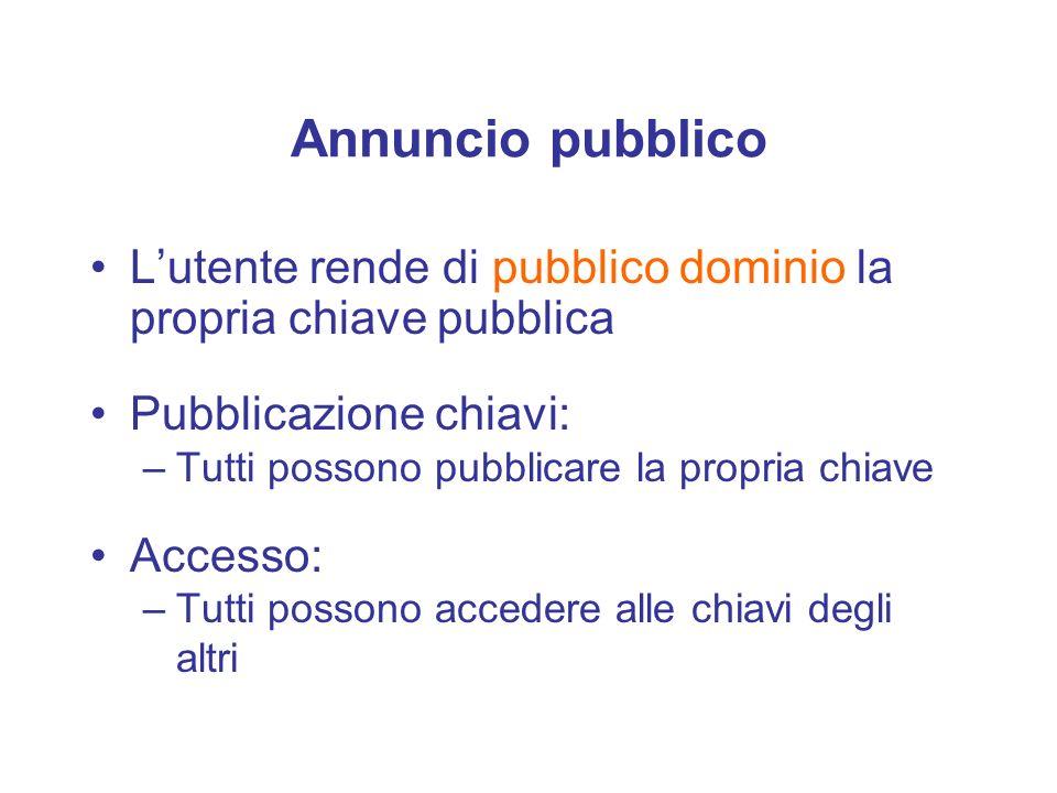 Annuncio pubblico L'utente rende di pubblico dominio la propria chiave pubblica. Pubblicazione chiavi: