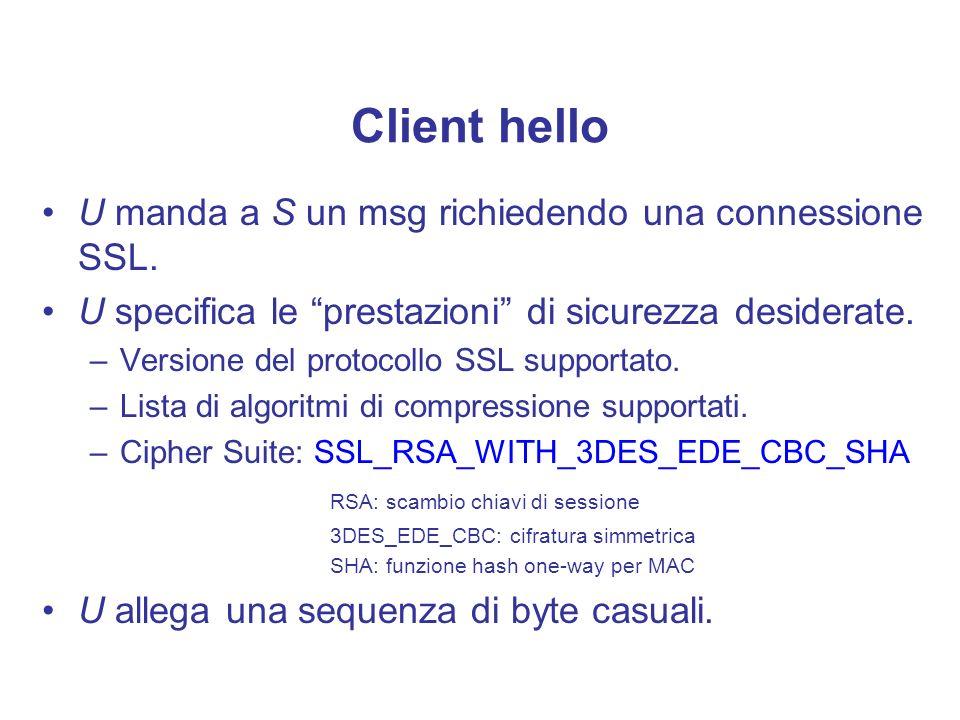 Client hello U manda a S un msg richiedendo una connessione SSL.
