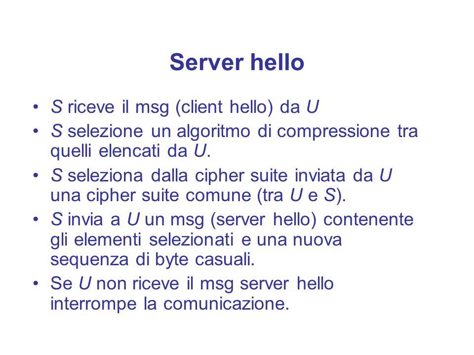 Server hello S riceve il msg (client hello) da U