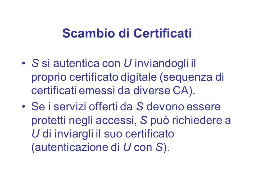 Scambio di Certificati