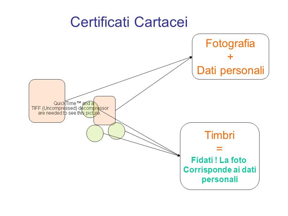 Certificati Cartacei Fotografia + Dati personali Timbri =