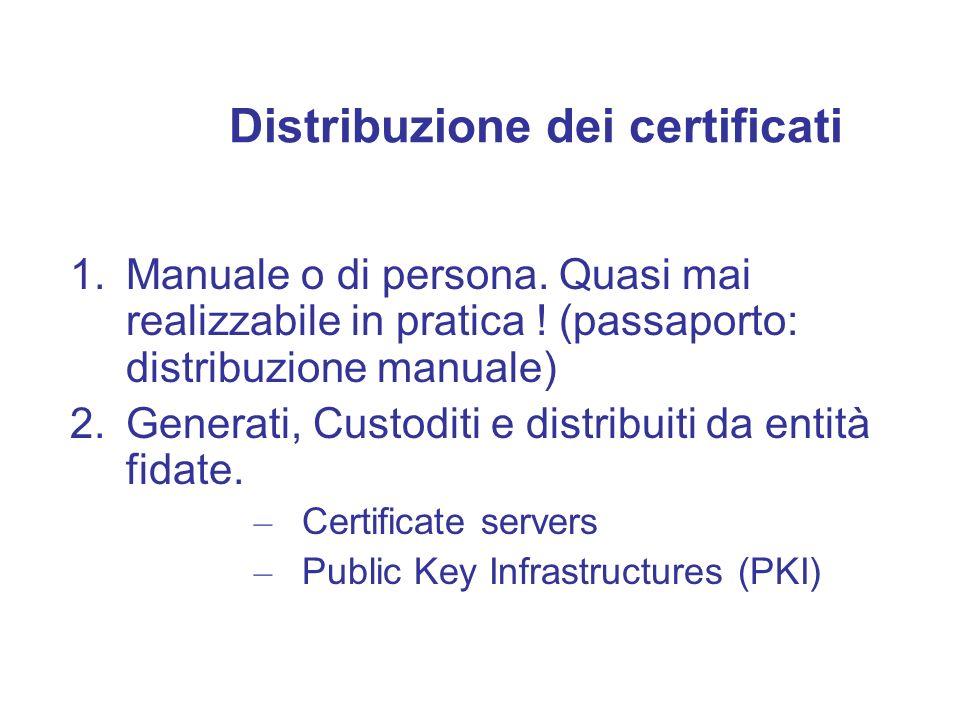 Distribuzione dei certificati