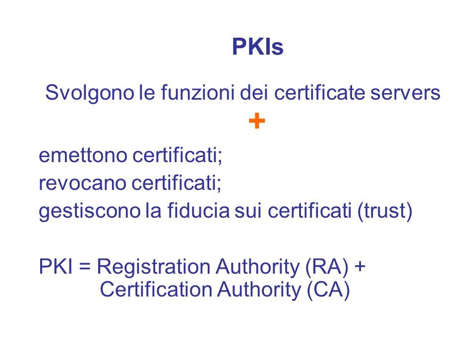 Svolgono le funzioni dei certificate servers +