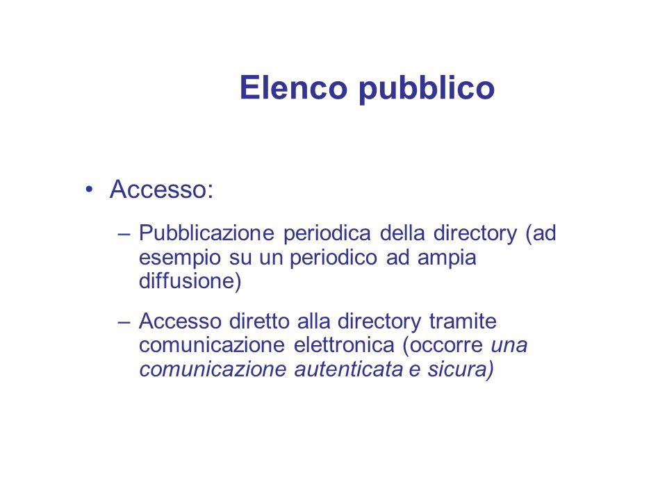 Elenco pubblico Accesso: