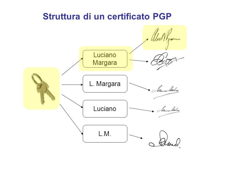 Struttura di un certificato PGP