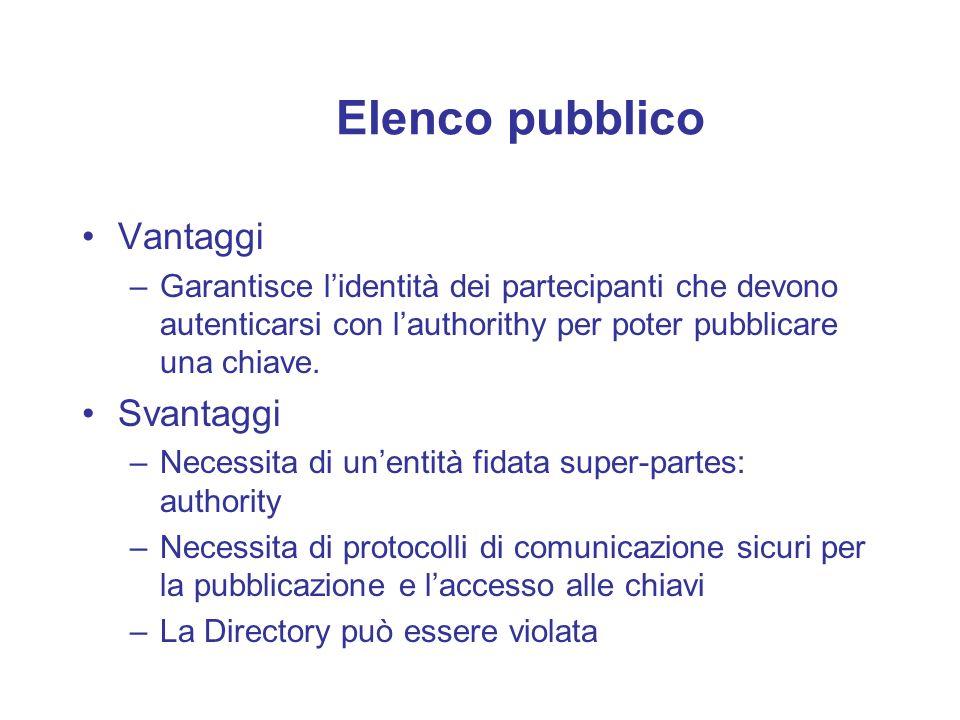 Elenco pubblico Vantaggi Svantaggi