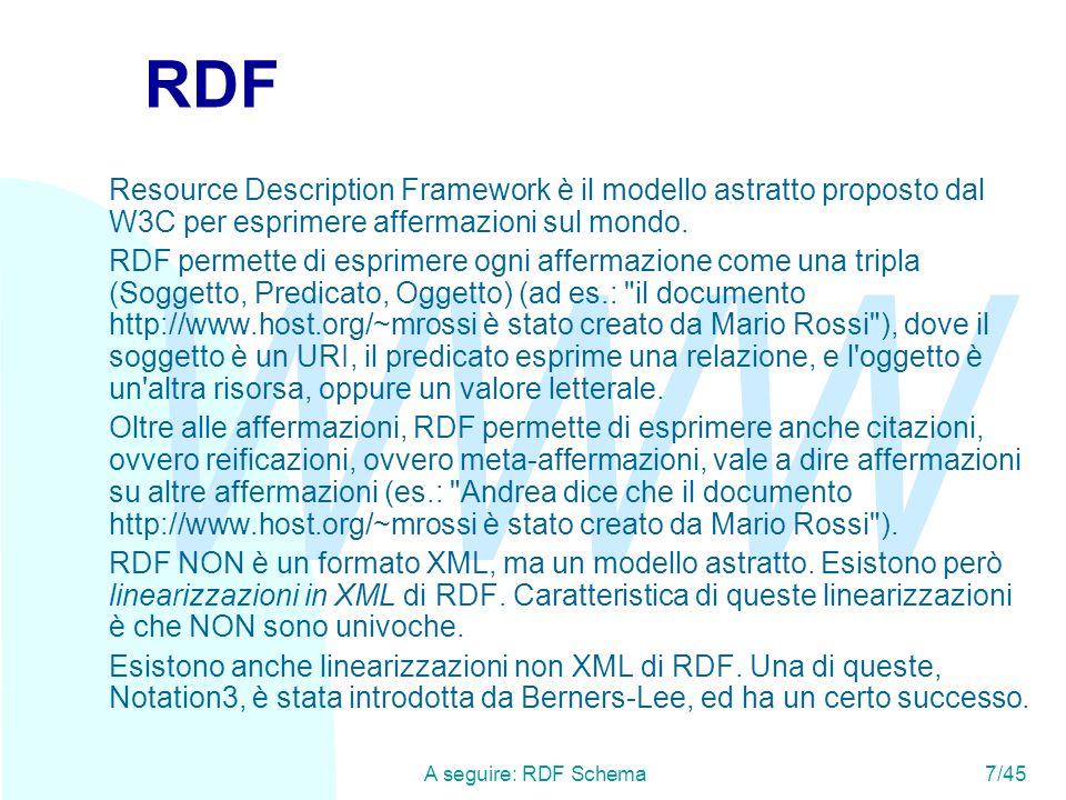 RDF Resource Description Framework è il modello astratto proposto dal W3C per esprimere affermazioni sul mondo.