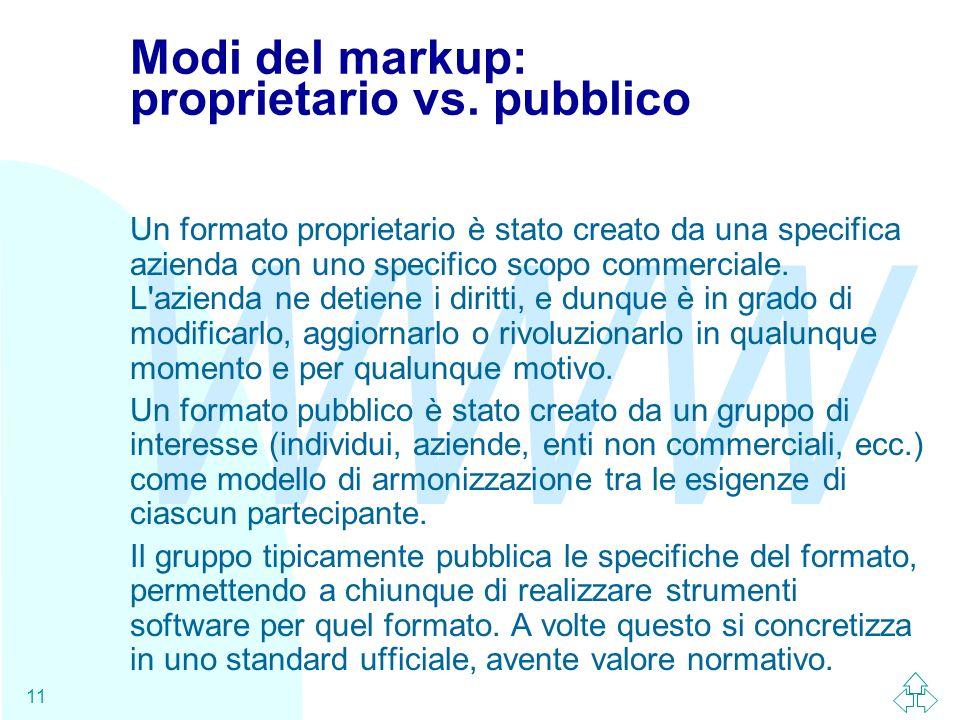 Modi del markup: proprietario vs. pubblico