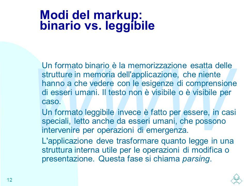 Modi del markup: binario vs. leggibile