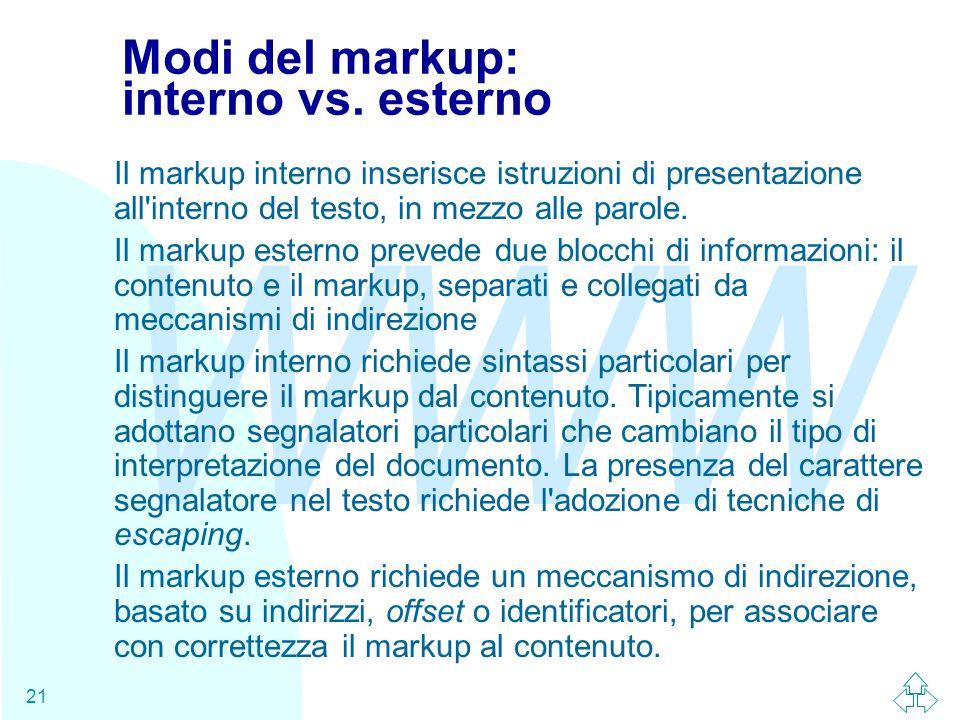 Modi del markup: interno vs. esterno