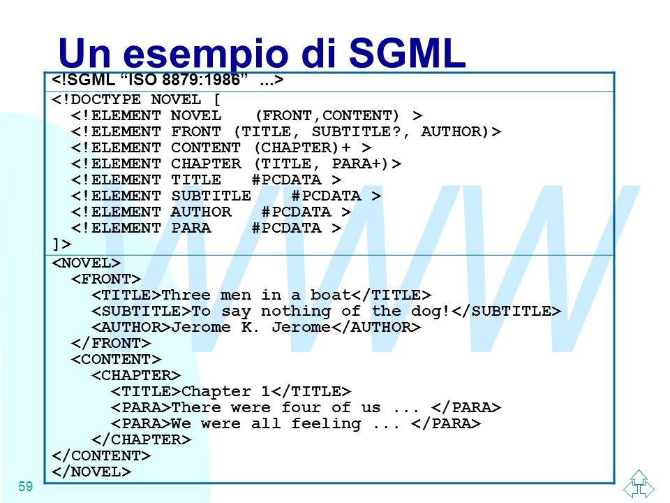 Un esempio di SGML <!SGML ISO 8879:1986 ...>