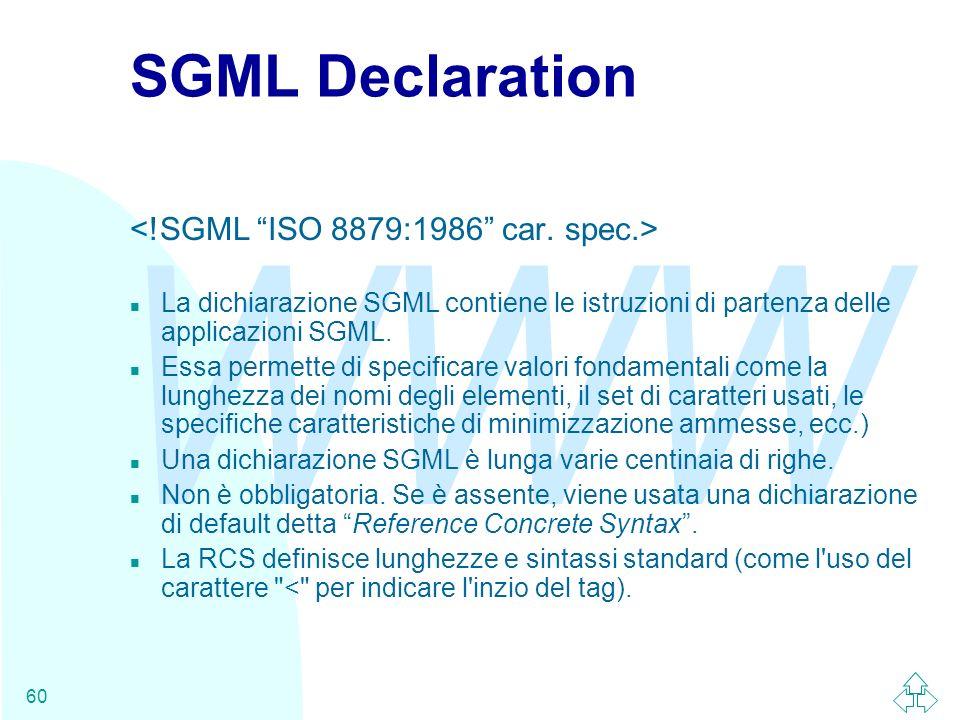 SGML Declaration <!SGML ISO 8879:1986 car. spec.>