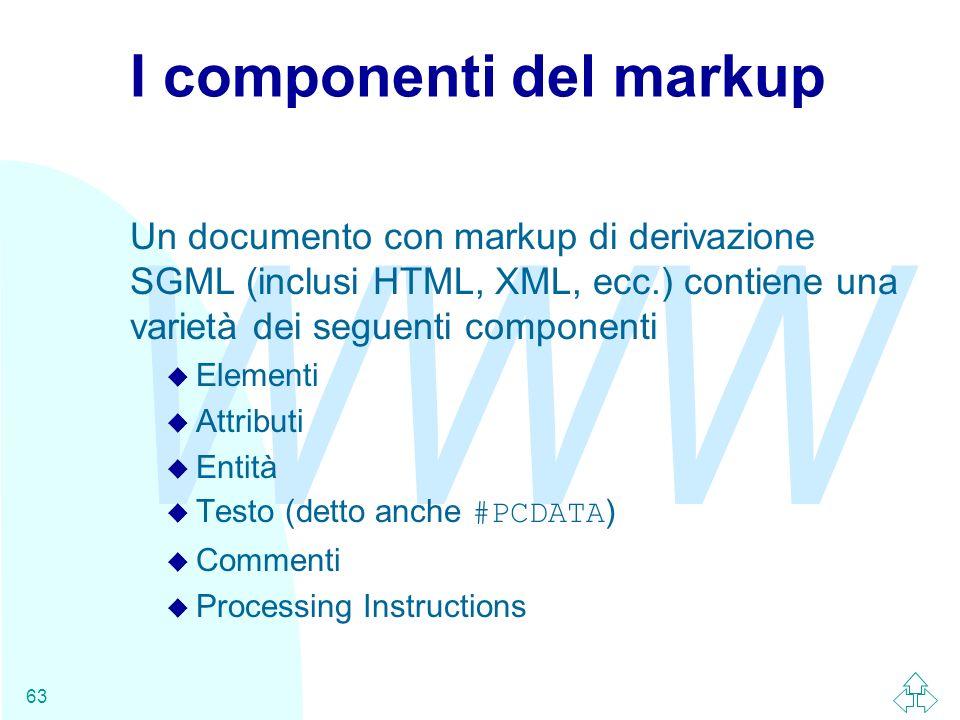 I componenti del markup