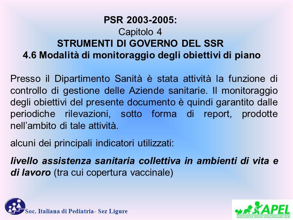 4.6 Modalità di monitoraggio degli obiettivi di piano