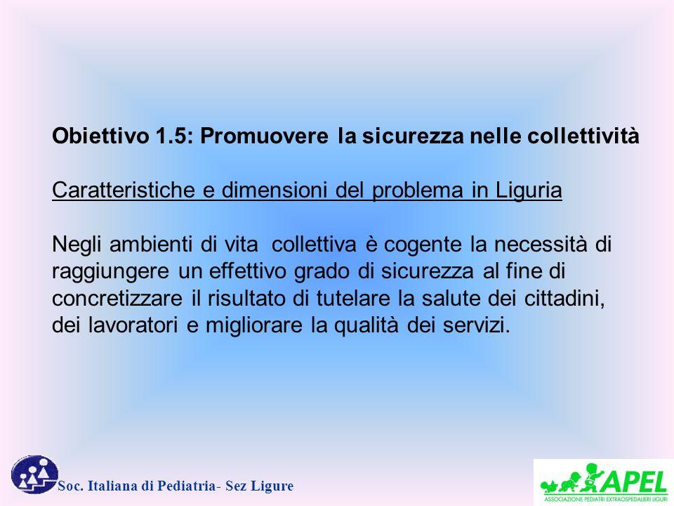Obiettivo 1.5: Promuovere la sicurezza nelle collettività