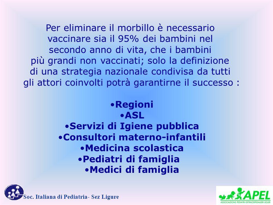 Servizi di Igiene pubblica Consultori materno-infantili