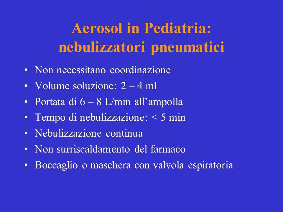 Aerosol in Pediatria: nebulizzatori pneumatici