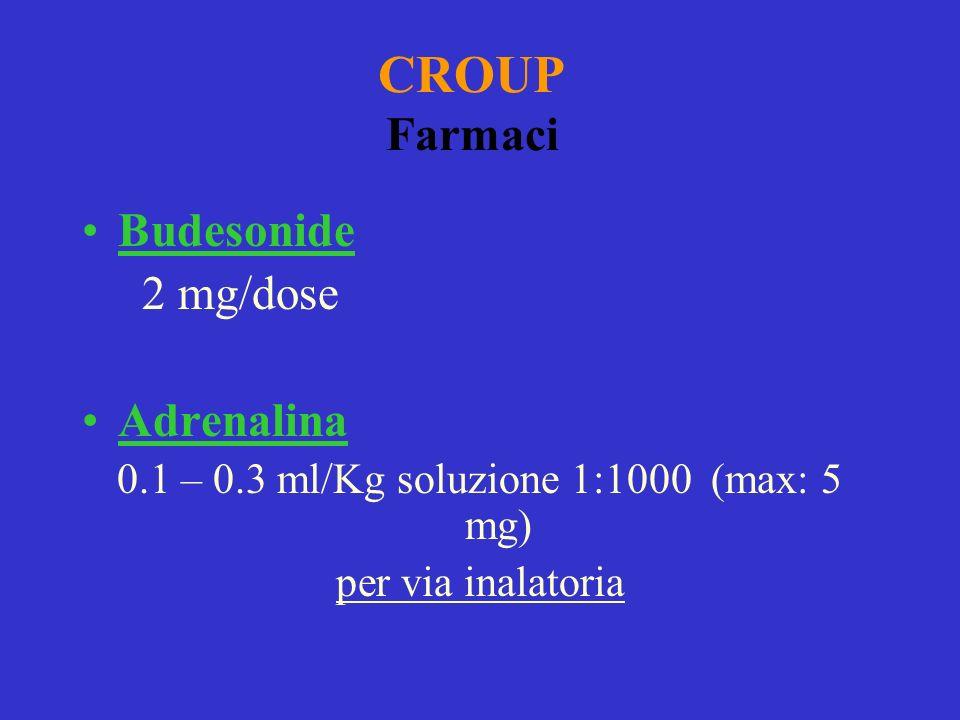 0.1 – 0.3 ml/Kg soluzione 1:1000 (max: 5 mg)