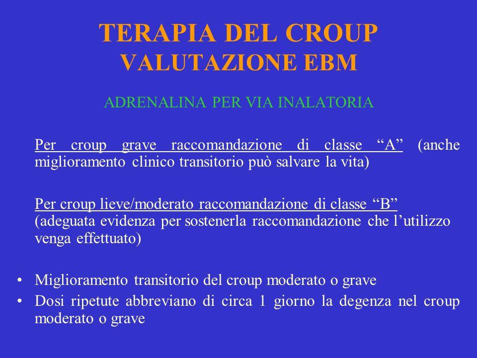 TERAPIA DEL CROUP VALUTAZIONE EBM