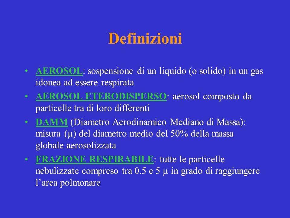 Definizioni AEROSOL: sospensione di un liquido (o solido) in un gas idonea ad essere respirata.