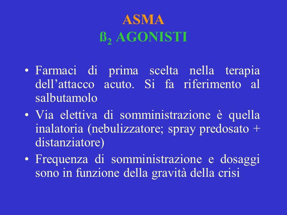 ASMA ß2 AGONISTI Farmaci di prima scelta nella terapia dell'attacco acuto. Si fa riferimento al salbutamolo.