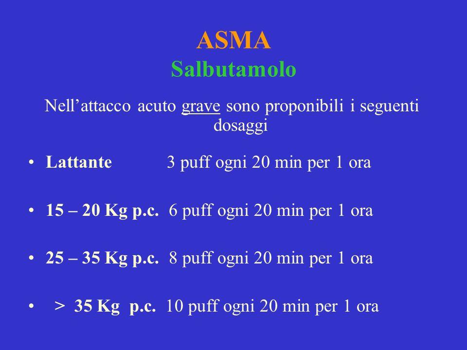 Nell'attacco acuto grave sono proponibili i seguenti dosaggi