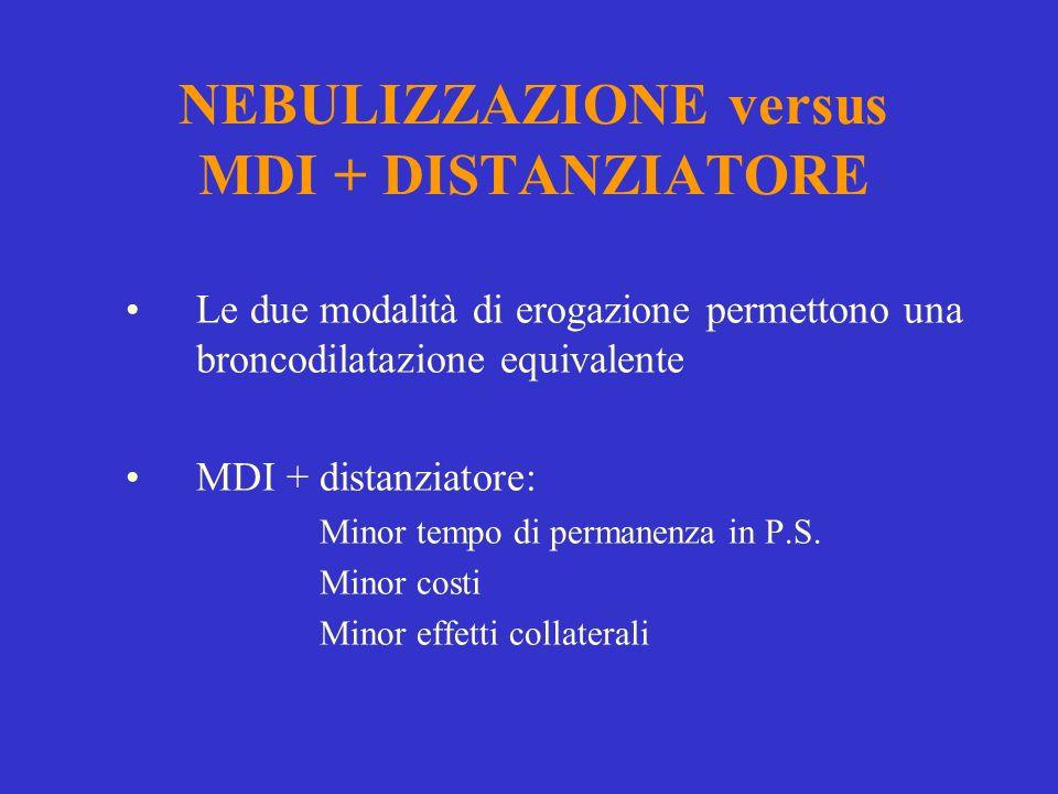 NEBULIZZAZIONE versus MDI + DISTANZIATORE