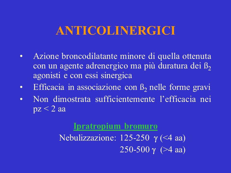 Nebulizzazione: 125-250  (<4 aa)