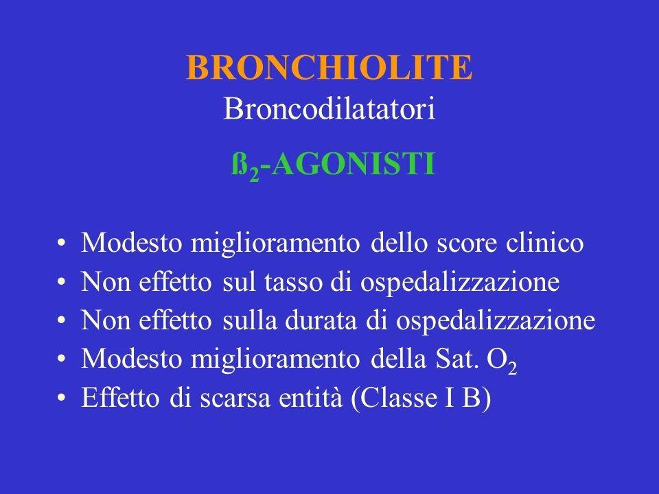 BRONCHIOLITE Broncodilatatori