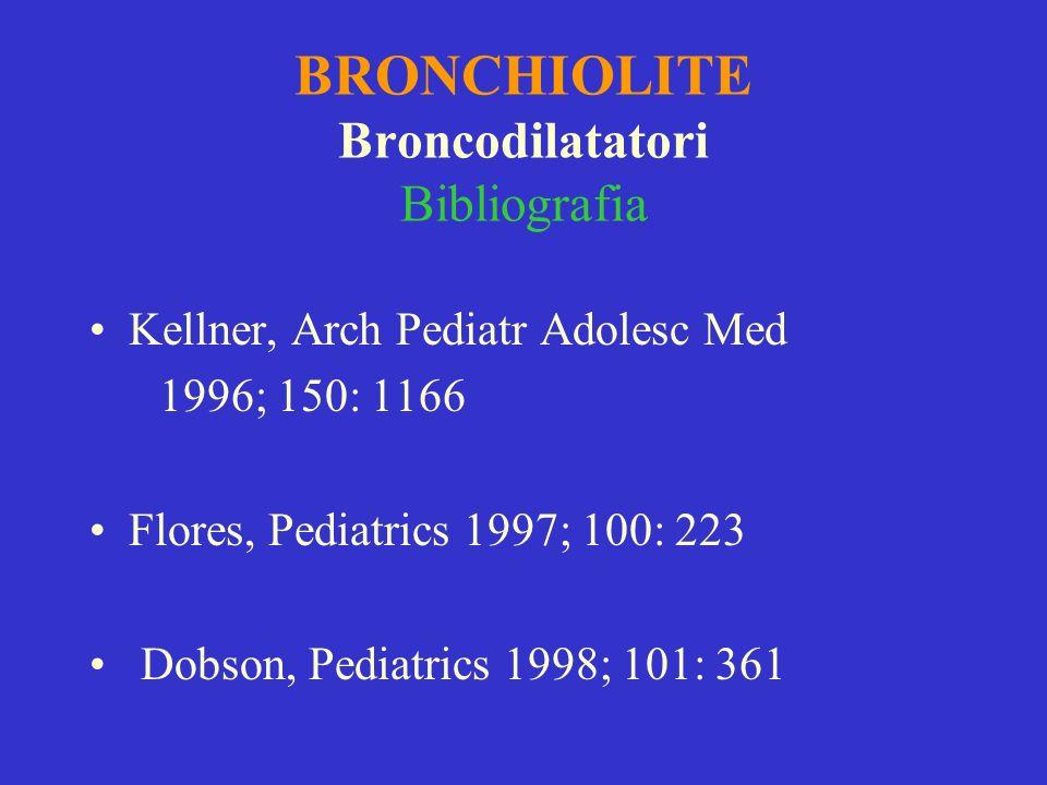 BRONCHIOLITE Broncodilatatori Bibliografia