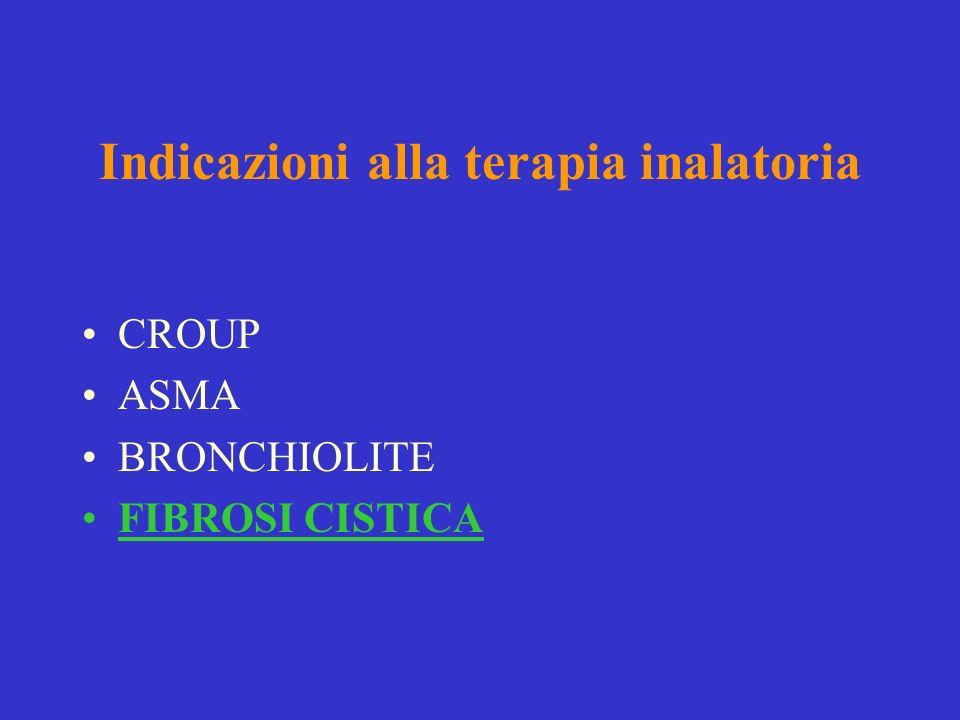 Indicazioni alla terapia inalatoria