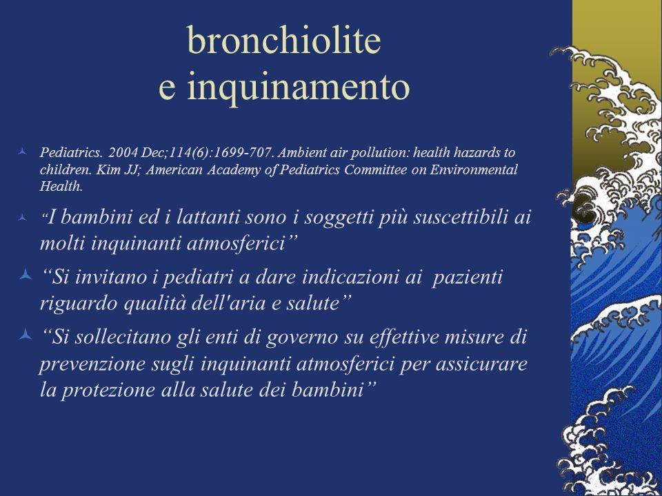 bronchiolite e inquinamento
