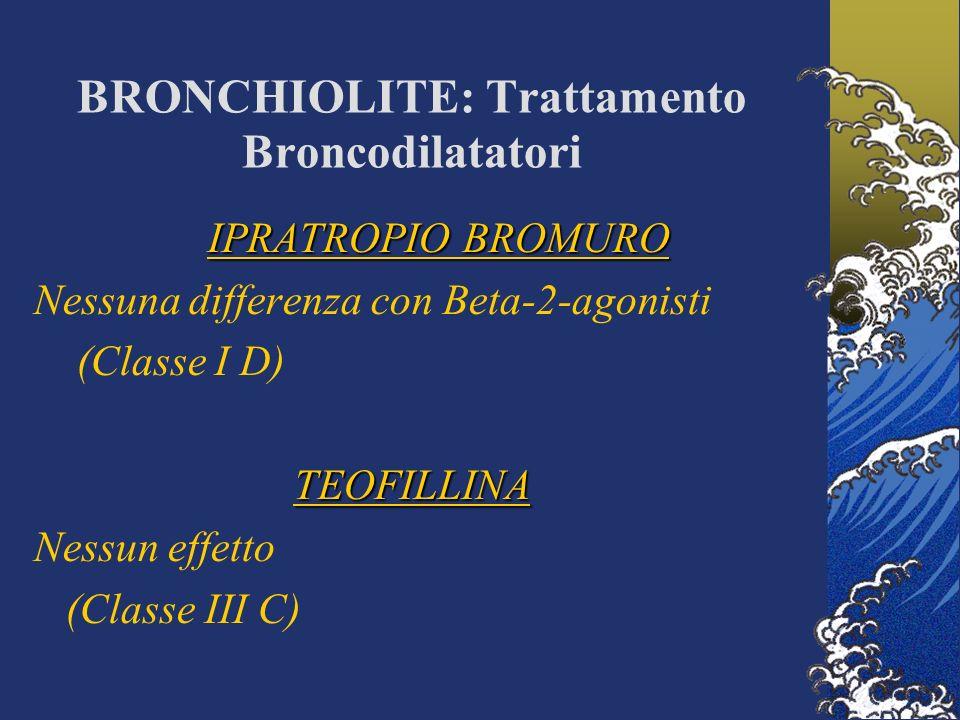 BRONCHIOLITE: Trattamento Broncodilatatori