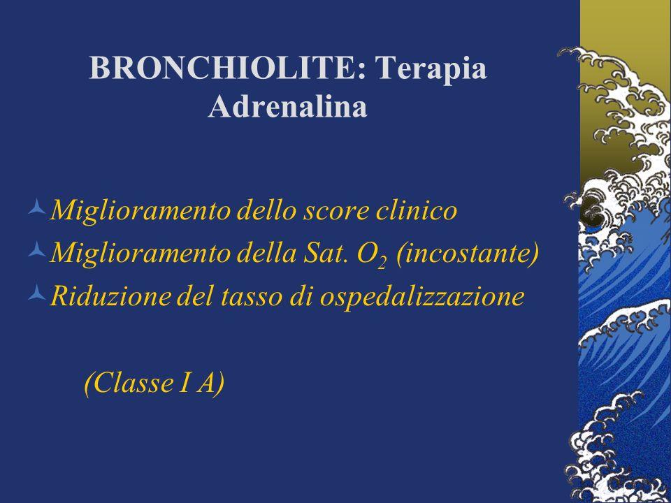 BRONCHIOLITE: Terapia Adrenalina
