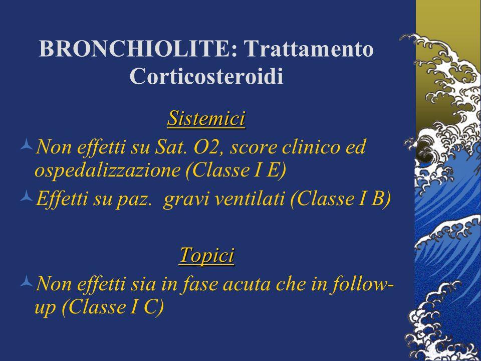 BRONCHIOLITE: Trattamento Corticosteroidi