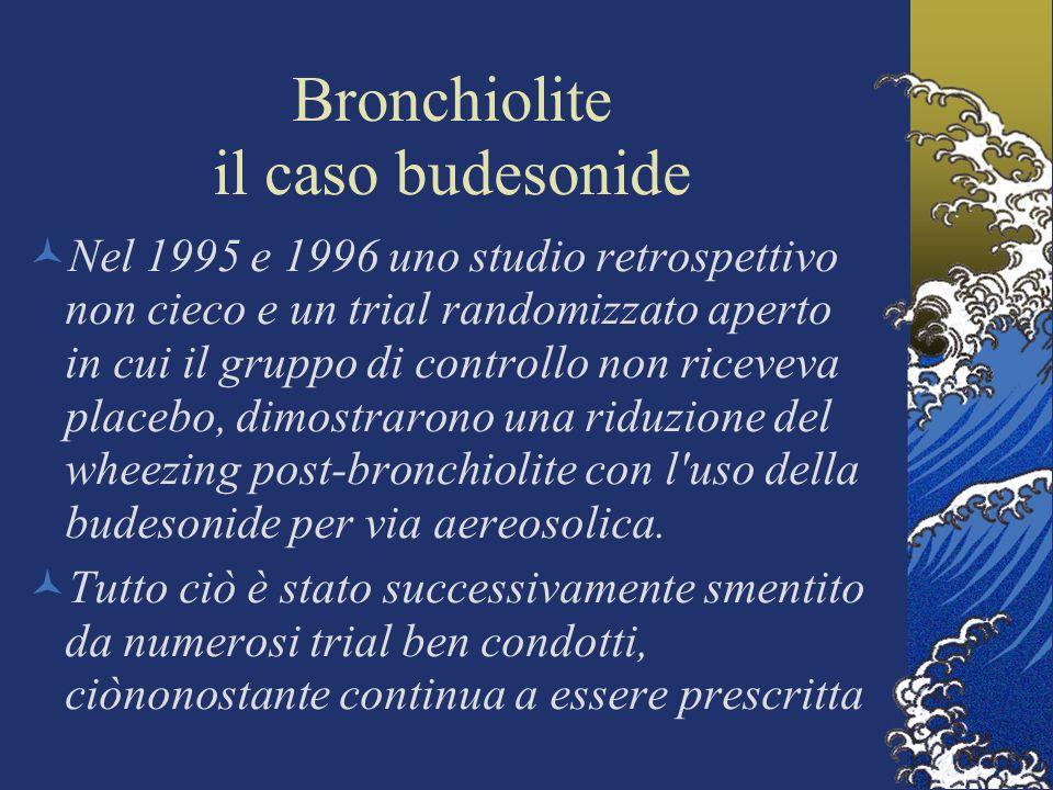 Bronchiolite il caso budesonide