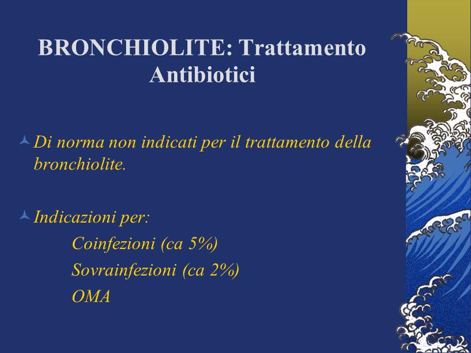 BRONCHIOLITE: Trattamento Antibiotici