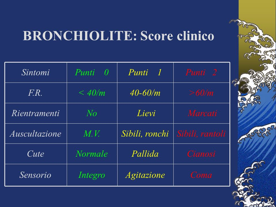 BRONCHIOLITE: Score clinico