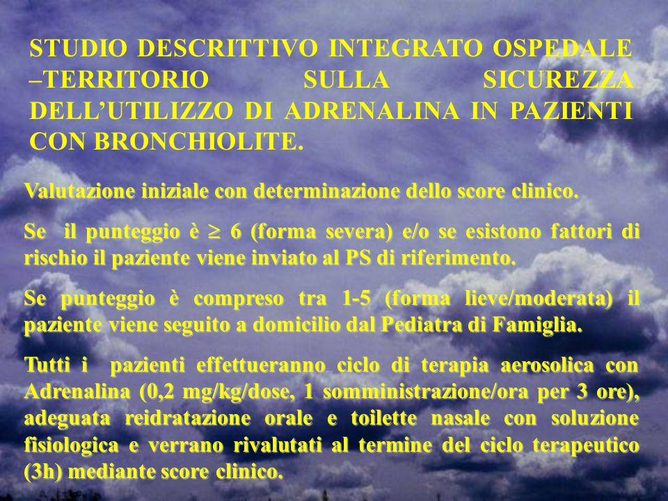 STUDIO DESCRITTIVO INTEGRATO OSPEDALE –TERRITORIO SULLA SICUREZZA DELL'UTILIZZO DI ADRENALINA IN PAZIENTI CON BRONCHIOLITE.