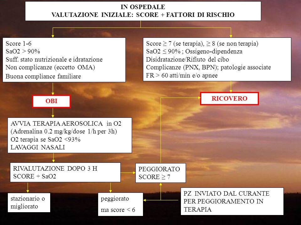 VALUTAZIONE INIZIALE: SCORE + FATTORI DI RISCHIO