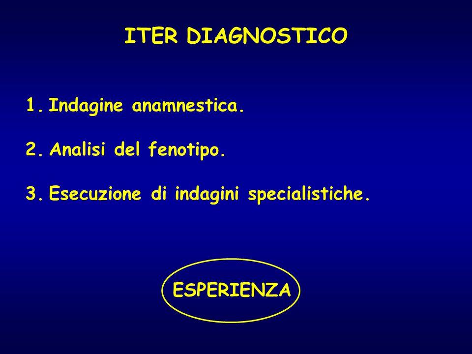 ITER DIAGNOSTICO Indagine anamnestica. Analisi del fenotipo.