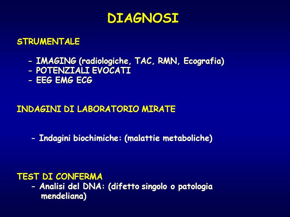 DIAGNOSI STRUMENTALE - IMAGING (radiologiche, TAC, RMN, Ecografia)