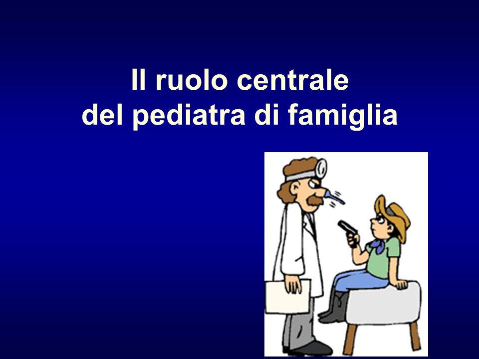 del pediatra di famiglia