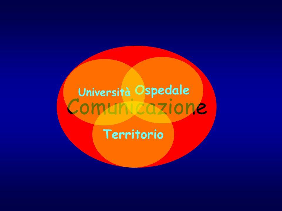 Comunicazione Ospedale Università Territorio 20